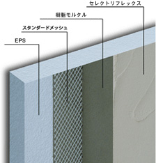 外断熱材:ネオポールは外壁塗り下地と断熱材を一体化した外断熱パネルです