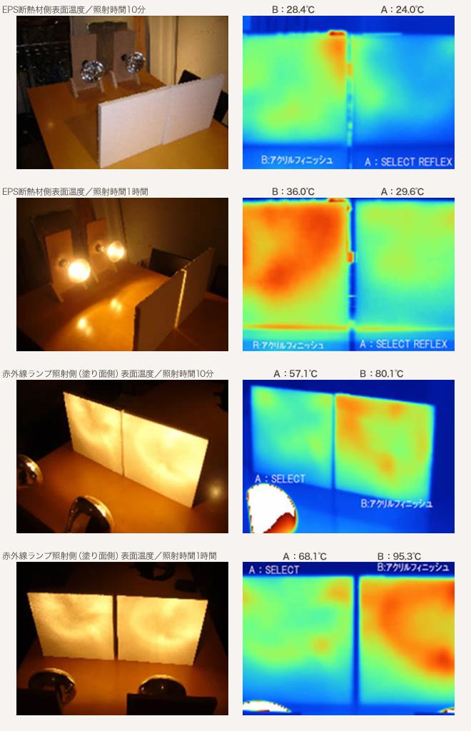 赤外線ランプによる遮熱・断熱試験
